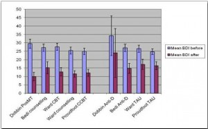 graph of ijceh